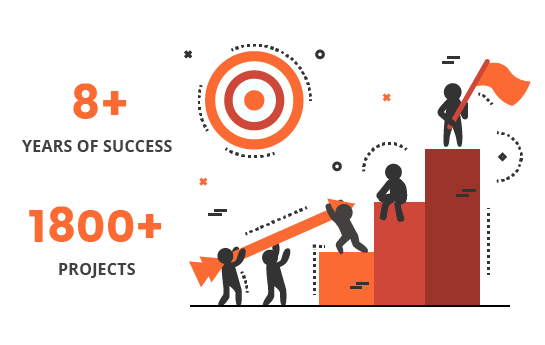 8+ years 1800+ projects - magento ecommerce development company