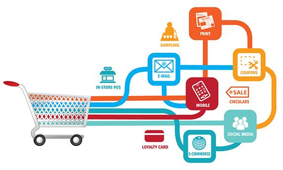 Omni Channel integration Development