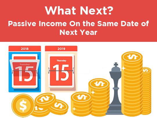 What Next? Passive Income On the Same Date of Next Year