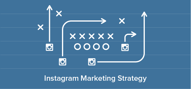 instagram marketing strategy for small and big business