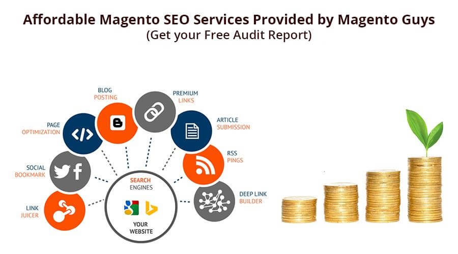 Affordable Magento SEO Services Provided by Magento Guys