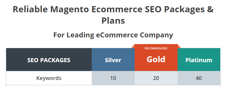 Magento SEO Packages